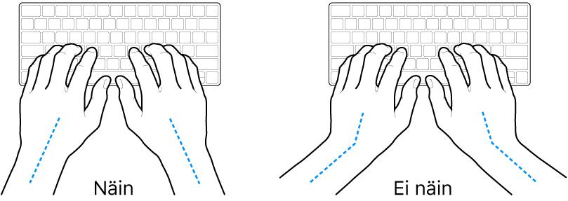 Kädet näppäimistön yllä havainnollistavat ranteen ja käden oikeaoppista ja virheellistä asentoa.