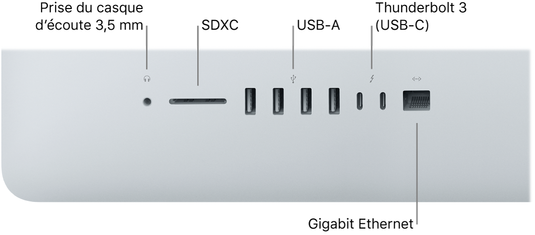Un iMac montrant la prise casque de 3,5mm, le logement SDXC, les ports USB-A, les ports Thunderbolt3 (USB-C) et le port Gigabit Ethernet.