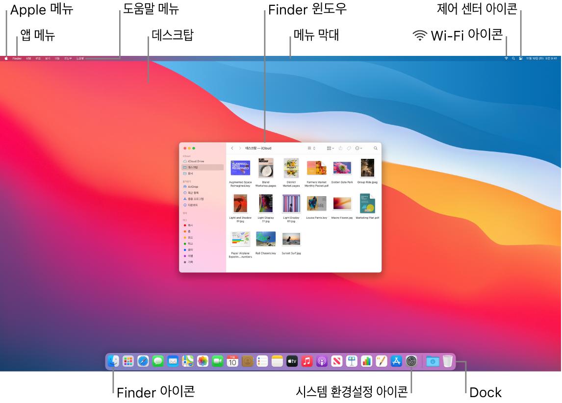 Apple 메뉴, 앱 메뉴, 도움말 메뉴, 데스크탑, 메뉴 막대, Finder 윈도우, Wi-Fi 아이콘, 제어 센터 아이콘, Finder 아이콘 및 시스템 환경설정 아이콘 및 Dock이 표시된 Mac 화면.