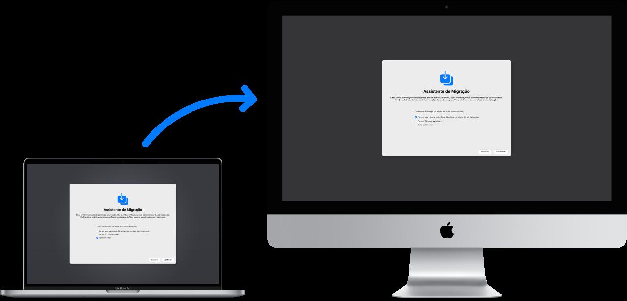Um MacBook (computador antigo) exibindo a tela do Assistente de Migração e conectado a um iMac (computador novo), que também mostra a tela do Assistente de Migração.