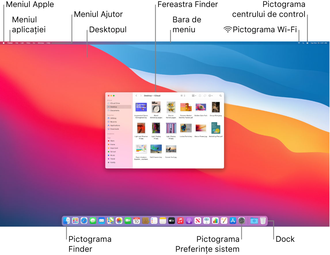 Ecran de Mac cu meniul Apple, meniul aplicației, meniul Ajutor, desktopul, bara de meniu, o fereastră Finder, pictograma Wi-Fi, pictograma Centru de control, pictograma Finder, pictograma Preferințe sistem și Dock-ul.