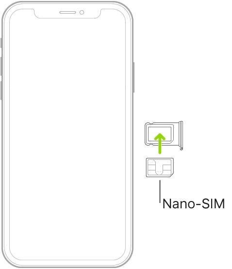 Et nano-SIM lægges i bakken på iPhone. Det afskårne hjørne er øverst til højre.