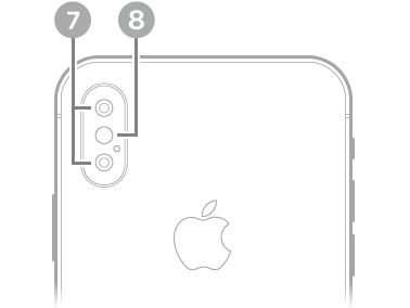 The back view of iPhone X.
