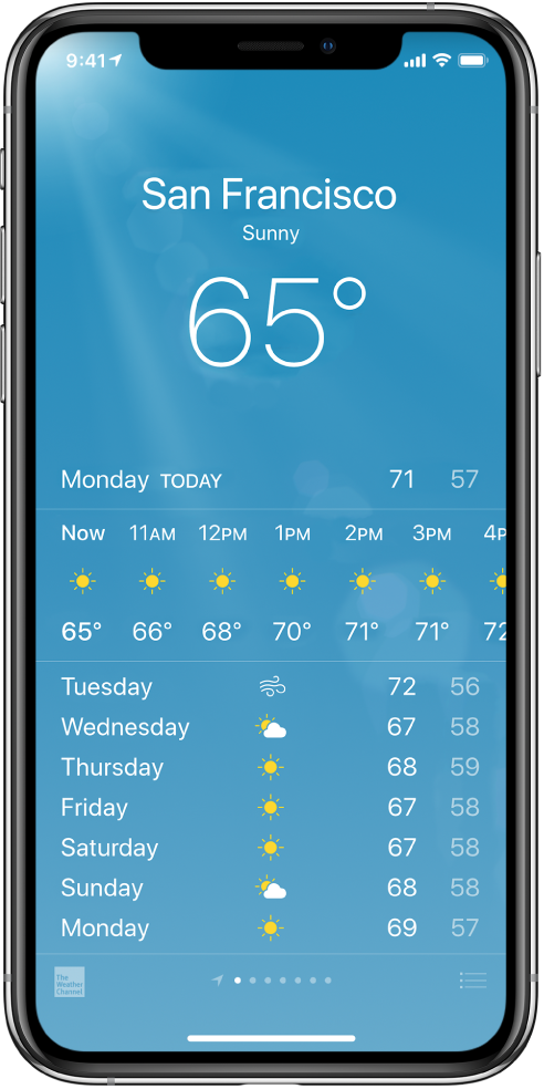 The Weather screen showing the city, current conditions, and current temperature. Beneath is the current hourly forecast followed by the forecast for the next 5 days. A row of dots at the bottom center shows how many cities you have.