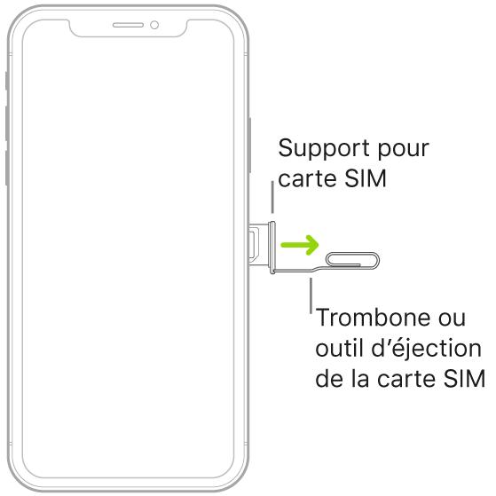 Un trombone ou un outil d'éjection de carte SIM est inséré dans le petit trou du support situé sur le côté droit de l'iPhone pour éjecter et retirer le support.