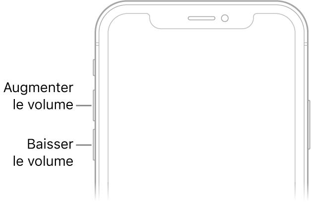 La partie supérieure de l'avant de l'iPhone avec les boutons d'augmentation et de diminution du volume en haut à gauche.
