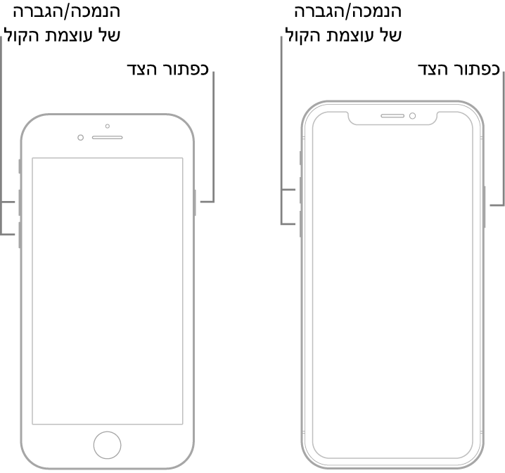 איורים של שני דגמי iPhone שבכולם המסך כלפי מעלה. הדגם הימני אינו כולל כפתור ״בית״, בעוד שהדגם השמאלי כולל כפתור ״בית״ ליד חלקו התחתון של המכשיר. בשני הדגמים, כפתורי הגברת והנמכת עוצמת הקול מופיעים בצדם השמאלי של המכשירים, וכפתור הצד מופיע בצדם הימני.