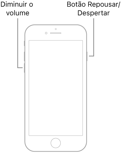 Ilustração do iPhone 7 com a tela virada para cima. O botão de diminuir o volume é mostrado no lado esquerdo do dispositivo, e o botão Repousar/Despertar é mostrado no lado direito.
