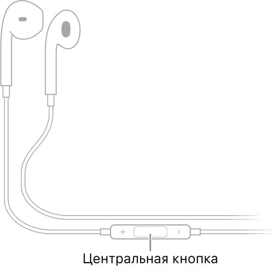 Наушники Apple EarPods; центральная кнопка расположена на шнуре к правому уху