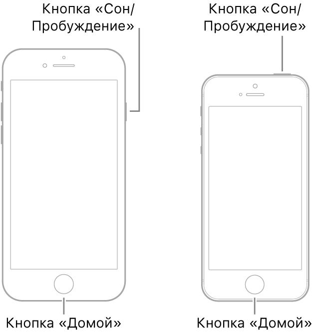 Иллюстрации двух моделей iPhone, расположенных экраном вперед. На обоих показана кнопка «Домой» в нижней части устройства. На модели слева есть кнопка «Сон/Пробуждение» на правом боку устройства ближе к верхнему краю, а на модели справа кнопка «Сон/Пробуждение» расположена на верхнем краю устройства ближе к правому боку.