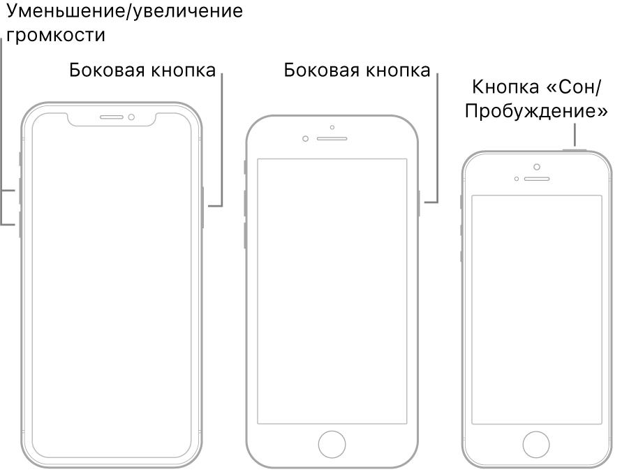 Иллюстрации трех моделей iPhone, расположенных экраном вперед. На иллюстрации слева показаны кнопки увеличения и уменьшения громкости на левой панели устройства. На правой панели устройства показана боковая кнопка. На иллюстрации в центре показана боковая кнопка на правой панели устройства. На иллюстрации справа показана кнопка «Сон/Пробуждение» на верхней панели устройства.