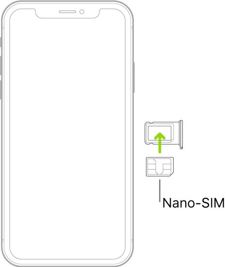 Ett nano-SIM-kort placeras i korthållaren på iPhone med det avskurna hörnet till höger upptill.