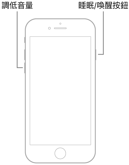 iPhone 7 正面朝上的插圖。調高和調低音量按鈕顯示在裝置的左側,睡眠/喚醒按鈕則顯示在右側。