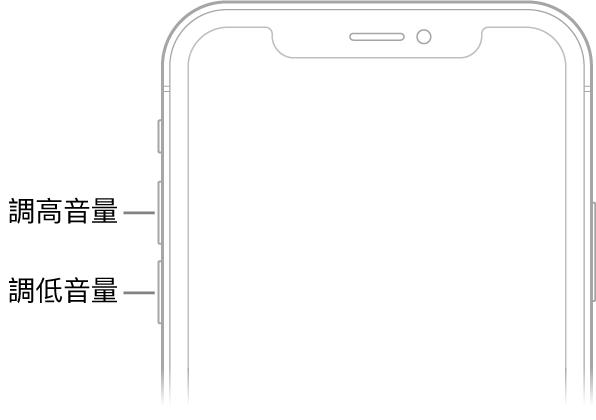 iPhone 的正面上半部,左上角是調高音量和調低音量按鈕。