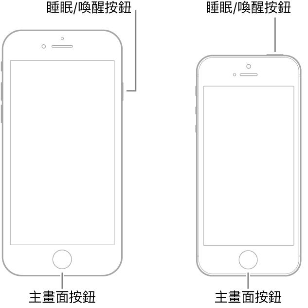兩種 iPhone 機型正面朝上的插圖。兩種機型的主畫面按鈕都位於裝置底部附近。最左方機型的睡眠/喚醒按鈕位於裝置右側最上方附近,而最右方機型的睡眠/喚醒按鈕位於裝置頂部的右側附近。