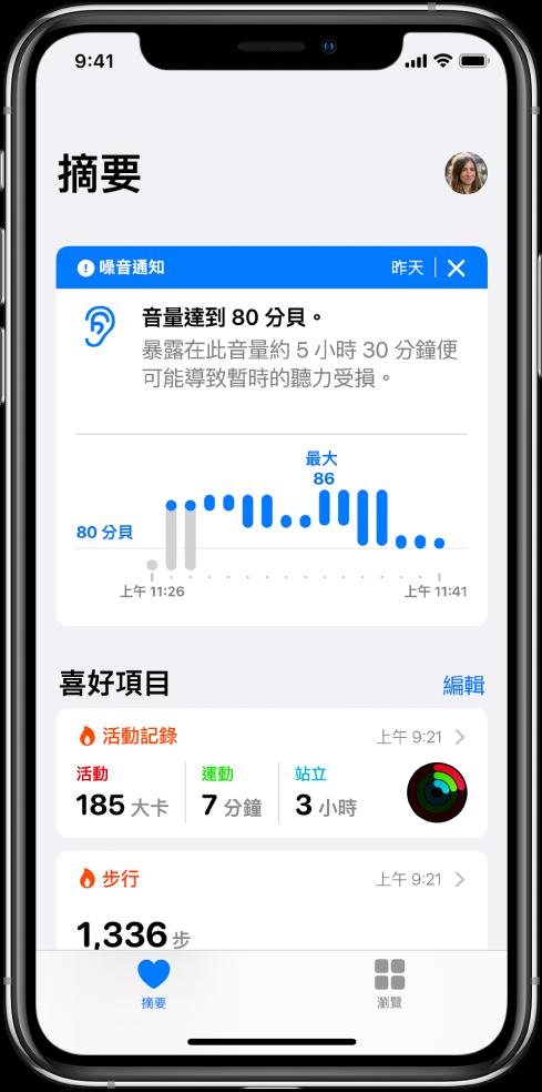 「摘要」畫面最上方顯示噪音通知,下方則為兩個喜好項目的摘要:「活動記錄」與「步行」。