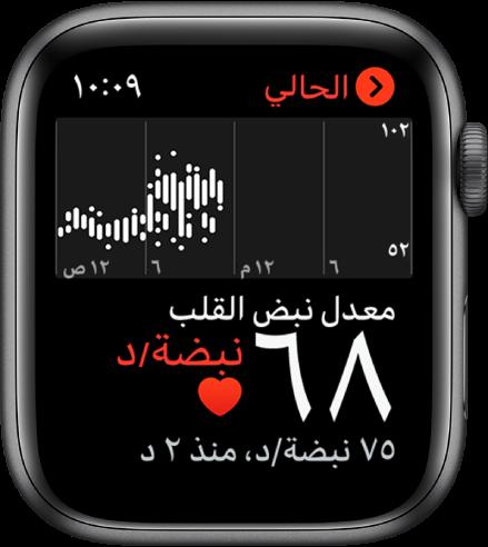 شاشة تطبيق معدل نبض القلب، ويعرض المعدل الحالي لنبض قلبك في أسفل اليسار، وقراءتك الأخيرة بكتابة أصغر أدناه، ومخطط أعلى ذلك يوضح معدل نبض قلبك أثناء اليوم.