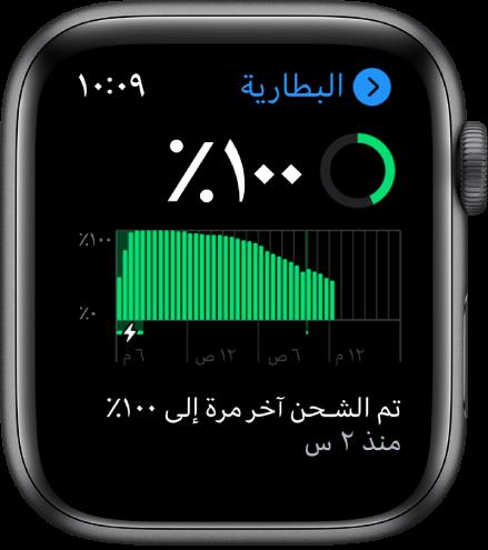 على شاشة البطارية، يظهر لك شحن البطارية المتبقي، ورسم بياني لاستخدام البطارية مع مرور الوقت، وموعد شحن البطارية للمرة الأخيرة إلى 60%.