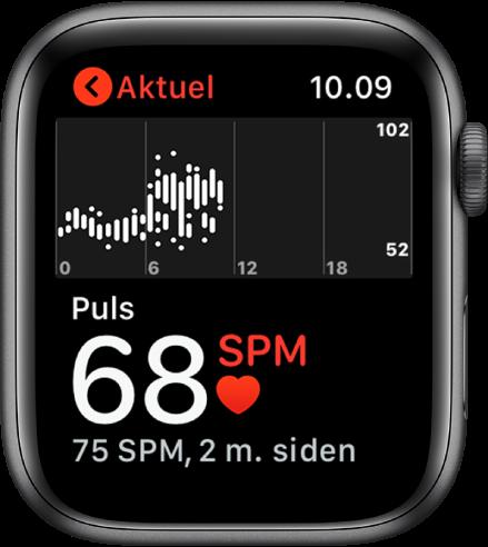 Skærmen med appen Puls med din puls nu nederst til venstre, din sidste måling med mindre skrift derunder og ovenover et diagram, der viser din puls i løbet af dagen.