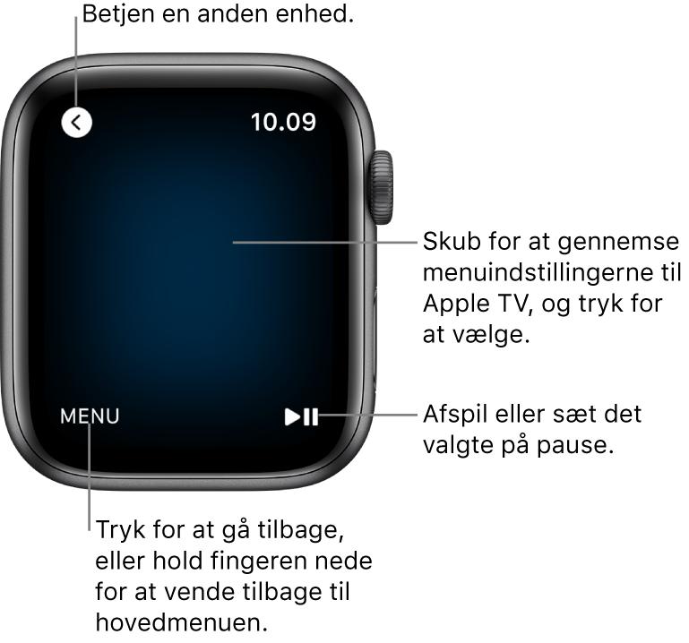 Skærmen på Apple Watch, mens uret bruges som fjernbetjening. Knappen Menu vises nederst til venstre, og knappen Afspil/pause vises nederst til højre. Knappen Tilbage vises øverst til venstre.