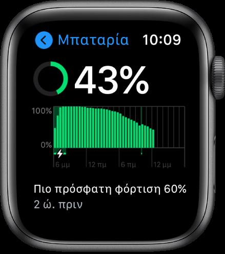 Στην οθόνη Μπαταρίας μπορείτε να δείτε τη εναπομείνασα φόρτιση μπαταρίας, ένα γράφημα της χρήσης μπαταρίας σε βάθος χρόνου και το πότε η μπαταρία φορτίστηκε πιο πρόσφατα μέχρι το 60 τοις εκατό.
