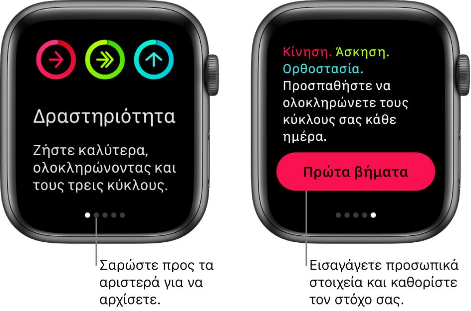 Δύο οθόνες: Στη μία εμφανίζεται η αρχική οθόνη της εφαρμογής «Δραστηριότητα» και στην άλλη εμφανίζεται το κουμπί «Πρώτα βήματα».