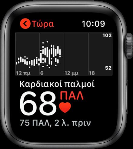 Η οθόνη της εφαρμογής «Καρδιακοί παλμοί», με τους τρέχοντες καρδιακούς παλμούς να εμφανίζονται κάτω αριστερά, την τελευταία σας μέτρηση σε μικρότερη γραμματοσειρά από κάτω και ένα γράφημα από πάνω με λεπτομέρειες για τους καρδιακούς παλμούς σας καθ' όλη τη διάρκεια της ημέρας.