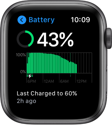 On the Battery screen you see remaining battery charge, a graph of battery usage over time, and when the battery was last charged to 60 percent.