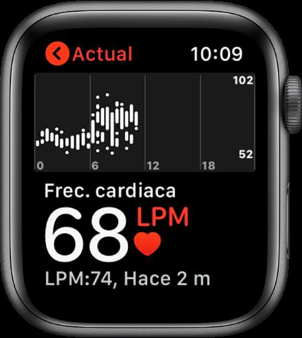 La pantalla de la app Frecuencia Cardiaca, tu frecuencia cardiaca actual está en el área inferior izquierda, debajo está tu lectura más reciente en tipo de letra más pequeño y arriba hay una tabla con detalles sobre tu frecuencia cardiaca durante todo el día.