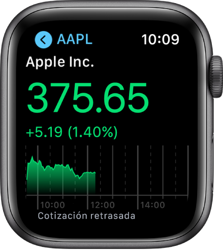 Información sobre una acción en la app Bolsa.