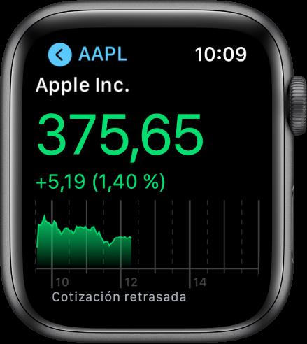 Información sobre un valor en la app Bolsa.