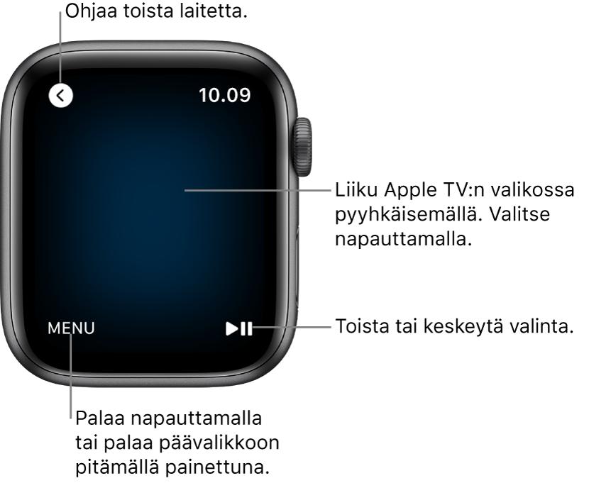 AppleWatchin näyttö, kun sitä käytetään kaukosäätimenä. Valikko-painike on alhaalla vasemmalla ja Toisto/keskeytys-painike on alhaalla oikealla. Takaisin-painike on ylävasemmalla.