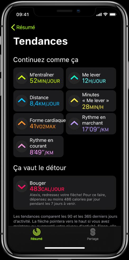 L'onglet Tendances de l'app Activité sur l'iPhone. Un nombre de mesures s'affiche sous l'en-tête Tendances dans le haut de l'écran. Les mesures comprennent «Exercice», «Me lever», «Distance», etc. La mesure «Bouger» s'affiche sous l'en-tête «Ça vaut le détour».
