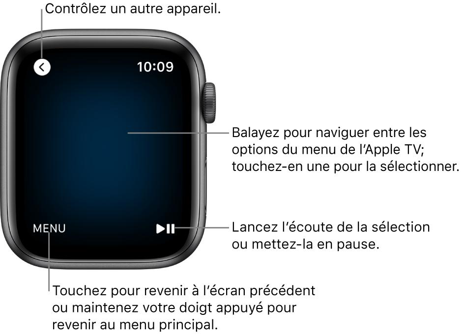 L'écran de l'AppleWatch lorsque cette dernière sert de télécommande. Le bouton Menu se trouve en bas à gauche et le bouton Lecture/Pause en haut à droite. Le bouton Retour se situe en haut à gauche.