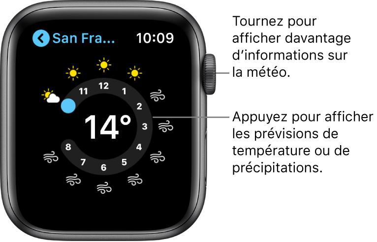 App Méteo montrant les prévisions heure par heure.
