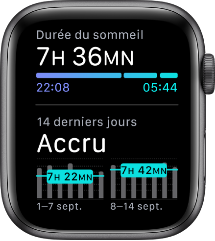 L'app Sommeil sur l'AppleWatch affiche la durée du sommeil en haut et la tendance de votre sommeil au cours des 14derniers jours.