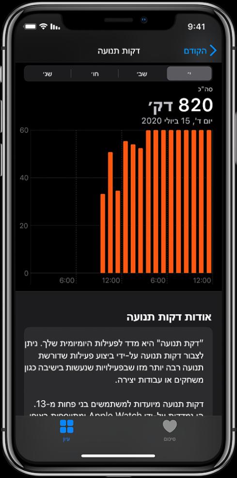 iPhone שעל הצג שלו דוח של דקות תנועה. הכרטיסיות ״סיכום״ ו״עיון״ בחלק התחתון, כאשר הכרטיסייה ״עיון״ מסומנת.
