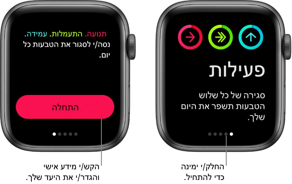 שני מסכים: באחד מוצג מסך הפתיחה של היישום ״פעילות״ ובשני מוצג הכפתור ״התחל/י״.