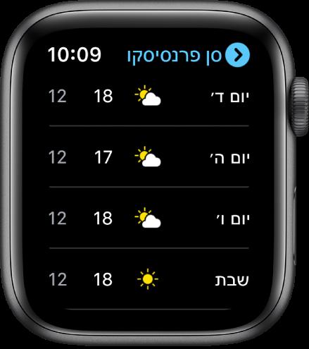 היישום ״מזג אוויר״, עם התחזית השבועית.
