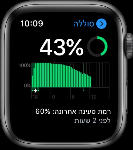 במסך ״סוללה״ ניתן לראות את רמת הטעינה שנותרה, גרף שמפרט את השימוש בסוללה לאורך זמן והמועד האחרון שבו היא הייתה טעונה ב-60%.