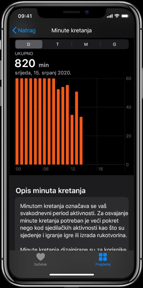 iPhone s prikazom izvješća Minute kretanja Kartice Sažetak i Pretraživanje nalaze se pri dnu i odabrana je kartica Pretraživanje.