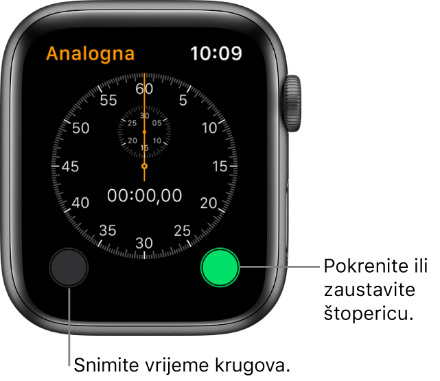 Zaslon analogne štoperice. Dodirnite desnu tipku za pokretanje i zaustavljanje štoperice, a lijevu tipku za bilježenje vremena kruga.