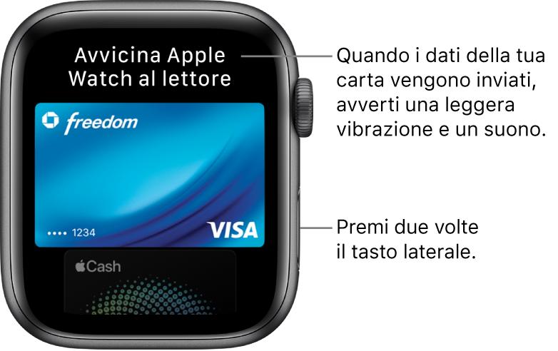 """La schermata di Apple con l'opzione """"Avvicinati al lettore per pagare"""" in alto; avvertirai un leggero feedback aptico e sentirai un bip quando le informazioni della carta vengono inviate."""
