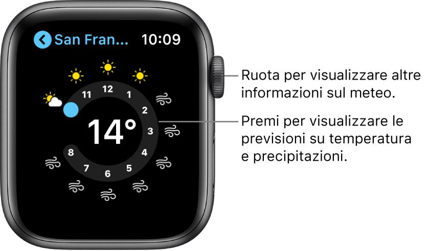L'app Meteo che mostra previsioni orarie.