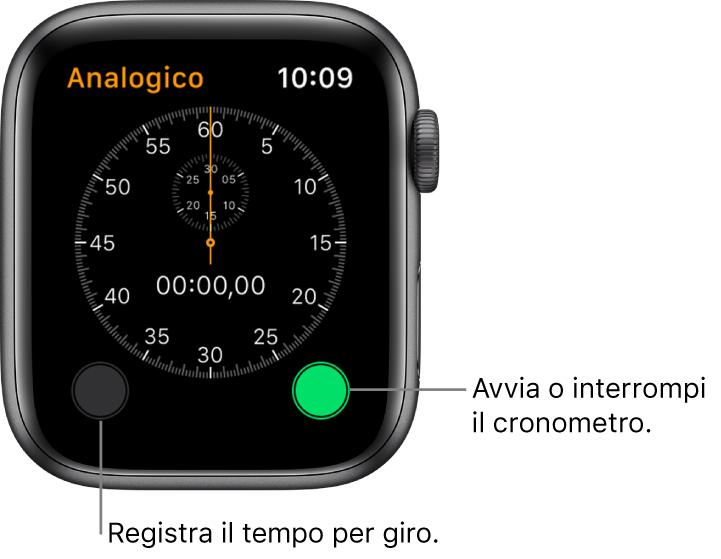 Schermata del cronometro analogico. Tocca il pulsante a destra per avviarlo o interromperlo e il pulsante a sinistra per registrare i giri.