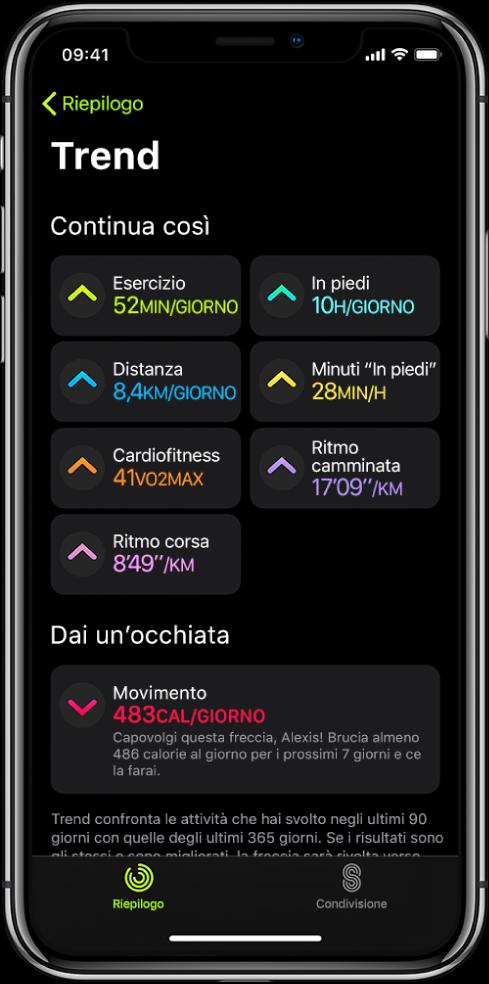 """Il pannello Trend nell'app Fitness su iPhone. Diverse metriche vengono visualizzate sotto l'intestazione Trend vicino alla parte superiore dello schermo. Le metriche includono Esercizio, """"In piedi"""", Distanza e molte altre. Movimento viene visualizzato sotto l'intestazione """"Dai un'occhiata""""."""