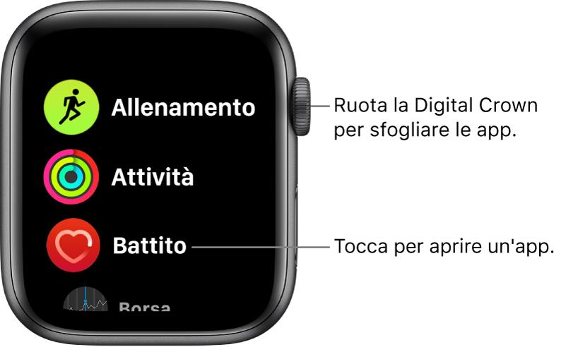 Schermata Home in vista elenco su Apple Watch, con le app disposte in elenco. Tocca un'app per aprirla. Scorri per visualizzare altre app.