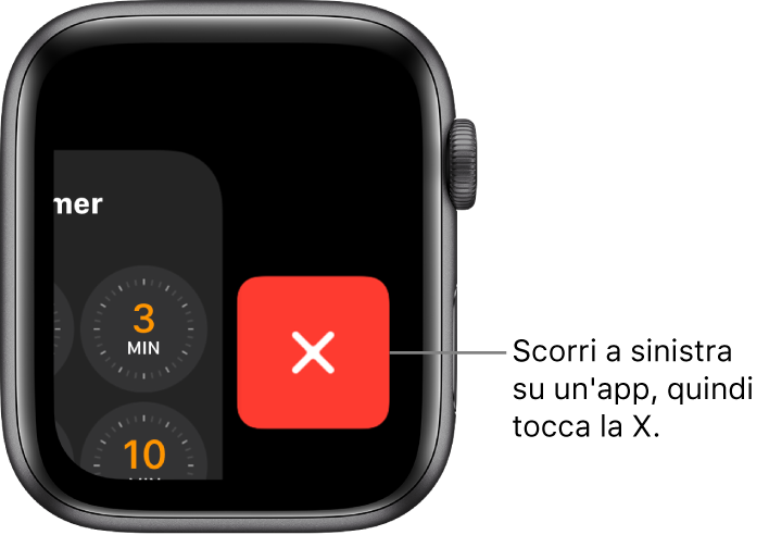 Il Dock dopo lo scorrimento a sinistra su un'app, con il pulsante X a destra.