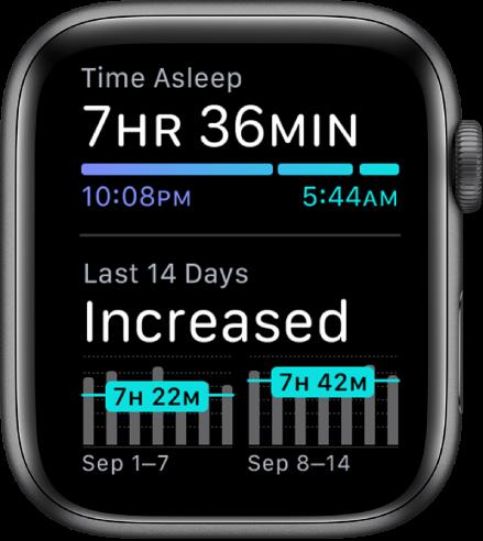 """""""AppleWatch"""" programos """"Sleep"""" viršuje rodomas miego laikas ir jūsų miego tendencijos per pastarąsias 14 parų."""