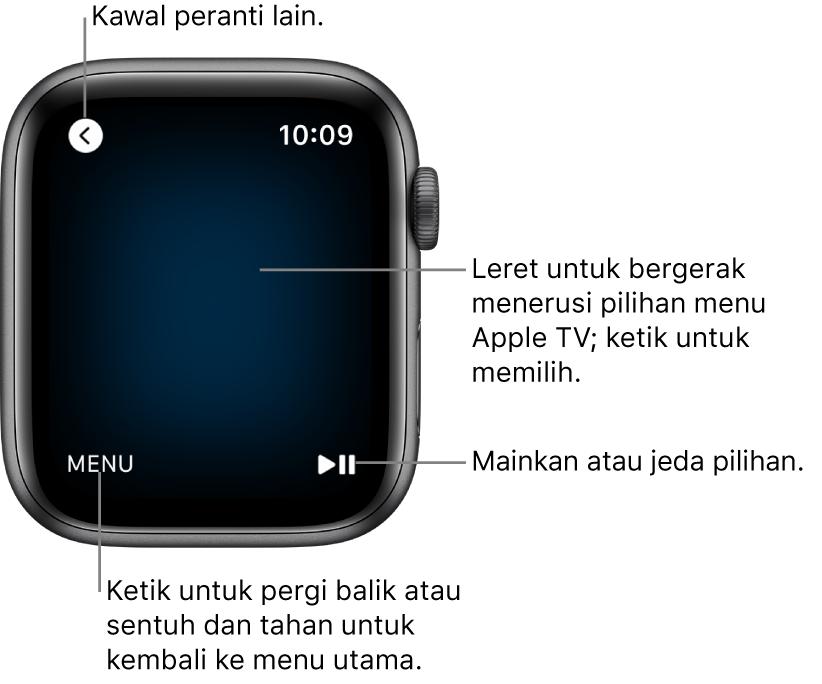 Paparan Apple Watch semasa digunakan sebagai alat kawalan jauh. Butang Menu di bahagian kiri bawah, butang Main/Jeda di bahagian kanan bawah. Butang Balik di bahagian kiri atas.